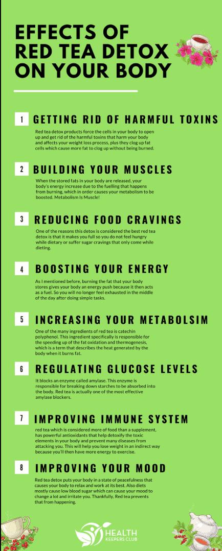 Red Tea Detox Benefits